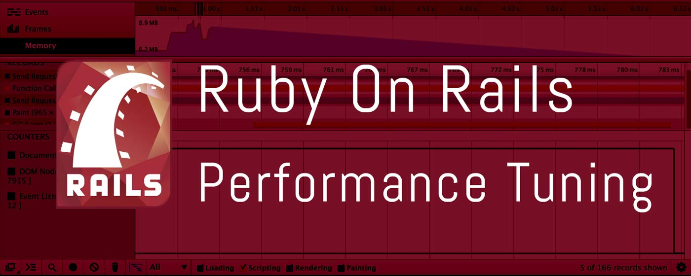 Ruby on Rails Performance